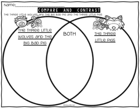 Ms. Moran's Kindergarten: Free Comparing and Contrasting
