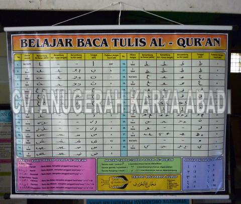 Judul Skripsi Agama Islam Kumpulan Judul Ta Skripsi Thesis Disertasi Lengkap Mutiara Islam Blog Pendidikan Agama Islam Share The Knownledge