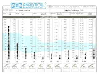 hair tissue mineral analysis