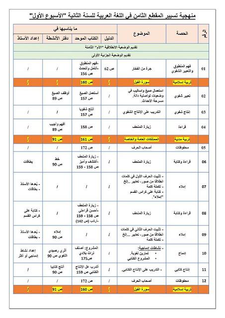منهجية تسيير جميع المقاطع التعلمية في اللغة العربية للسنة الثانية إبتدائي
