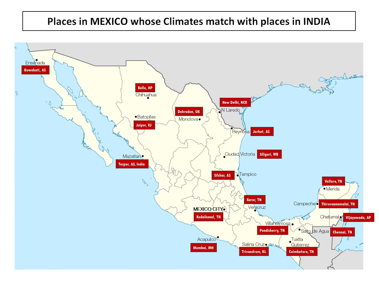 Places in Mexico whose climates match with places in India