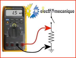 La mesure de résistance  L'ohmmètre