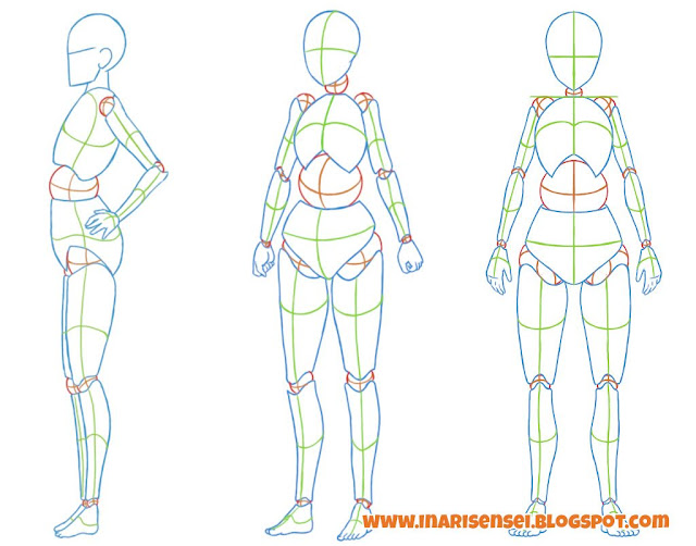 Dessiner un corps manga: le corps vu en 3d