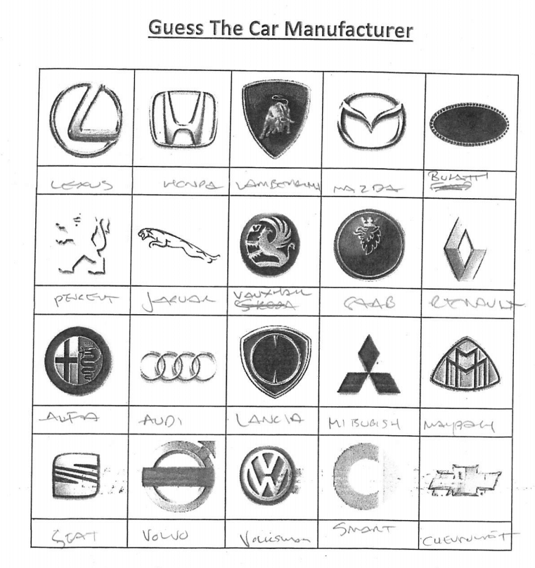 The Left-Handed Spanner: Car Quiz Solution
