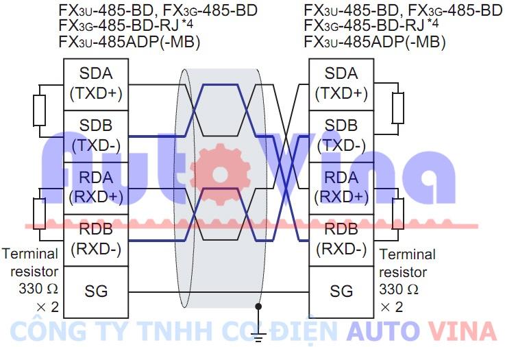 FX3U-485-BD đấu theo sơ đồ RS485 4 dây, RS422. Hướng dẫn đấu nối tín hiệu truyền thông cho card FX3U-485ADP-MB