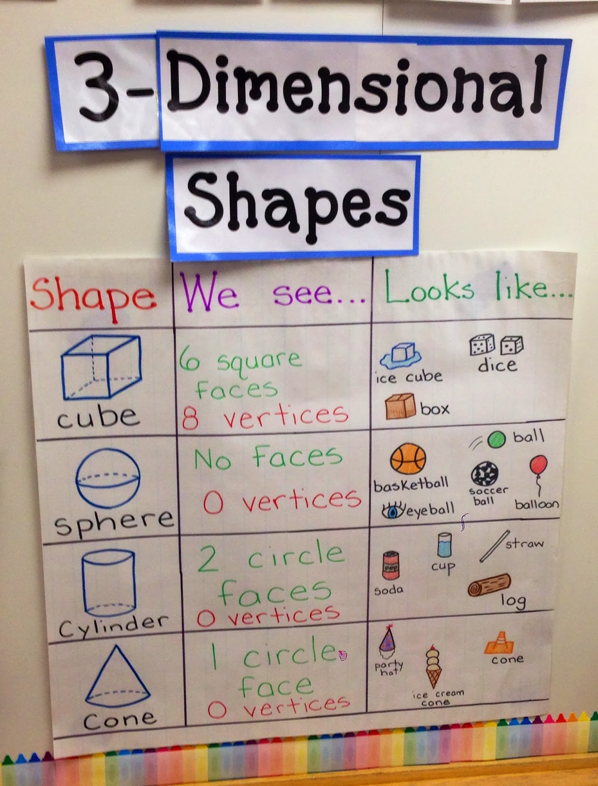 A Spoonful Of Learning 3d Shapes
