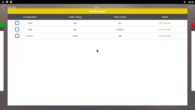 Análise Box Android Beelink M18 45