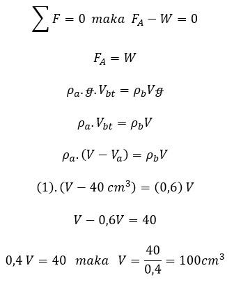 27 Contoh Soal Hukum Archimedes Contoh Soal Terbaru
