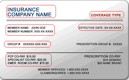 The Business & Innovation Blog: Reading an Insurance Card