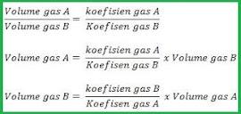 Soal Kimia - Hukum Kekekalan Massa dan Hukum Perbandingan Tetap