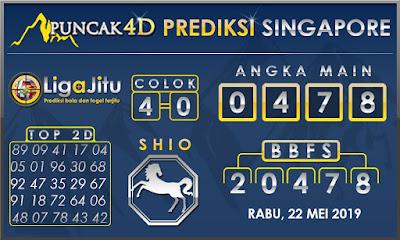 PREDIKSI TOGEL SINGAPORE PUNCAK4D 22 MEI 2019