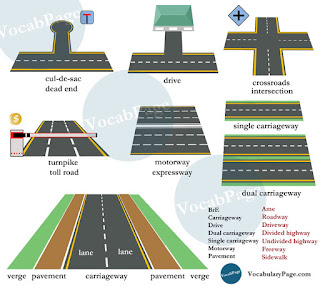 Roads vocabulary