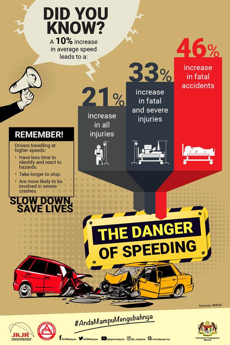 Drive Safely Special National Day 2018