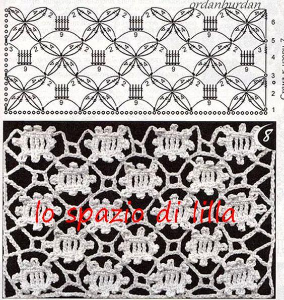 Di pizzo all uncinetto schemi crochet lace stitches free patterns