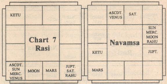 Jupiter Mars Ketu Conjunction