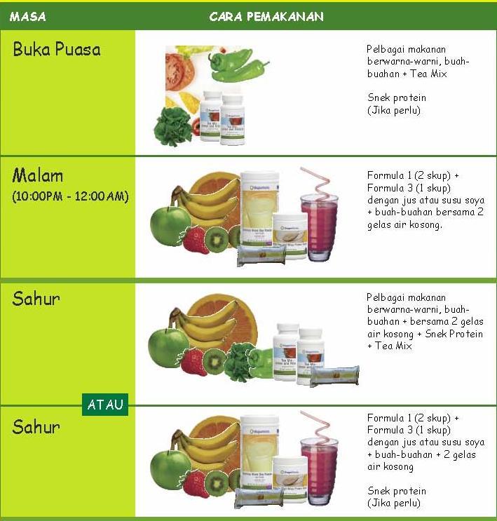 10 Makanan dan Minuman Perusak Diet