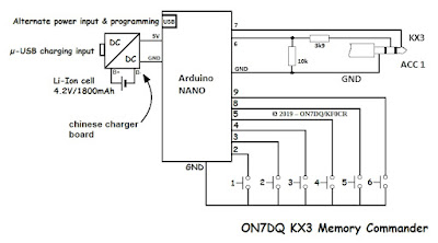 ON7DQ (KF0CR) HAM Radio Blog: KX3/KX2 Memory Commander on