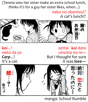 "A pun on the Japanese words koi, ""love,"" and koi, ""carp,"" in the manga School Rumble: Tenma sees her sister make an extra school lunch, thinks it's for a guy her sister likes, when... neko no obentou!? ""A cat's lunch!?"" Zettai koi dato omotta no ni~~ ""But I thought for sure it was love~~"" Koi...? neko da yo. ""Carp...? it's a cat."""