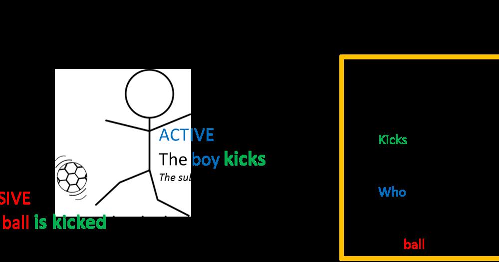 active Transsexual passive preop