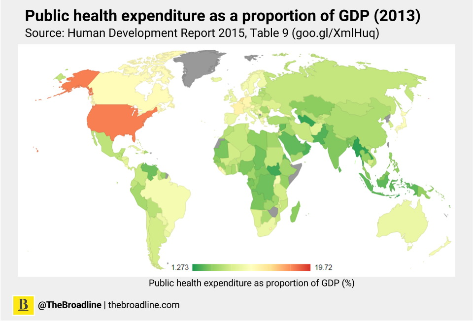 Public healthcare expenditure as a proportion of GDP
