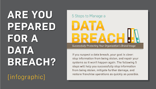 data breach, SecurityMetrics
