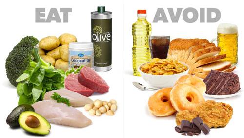 Ảnh hưởng của chất béo đến cơ thể con người