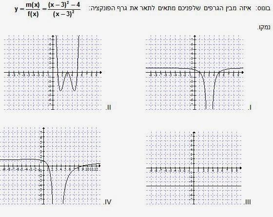 """מהו הגרף המתאים לפונקציה - שאלת בונוס מפמ""""ר כיתה ט מאי 2012"""