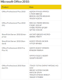 Cara Mengatasi Office 2010 Product Activation Failed : mengatasi, office, product, activation, failed, Tutorial, Lengkap:, Mengatasi, Product, Activation, Failed, Office, Profesional