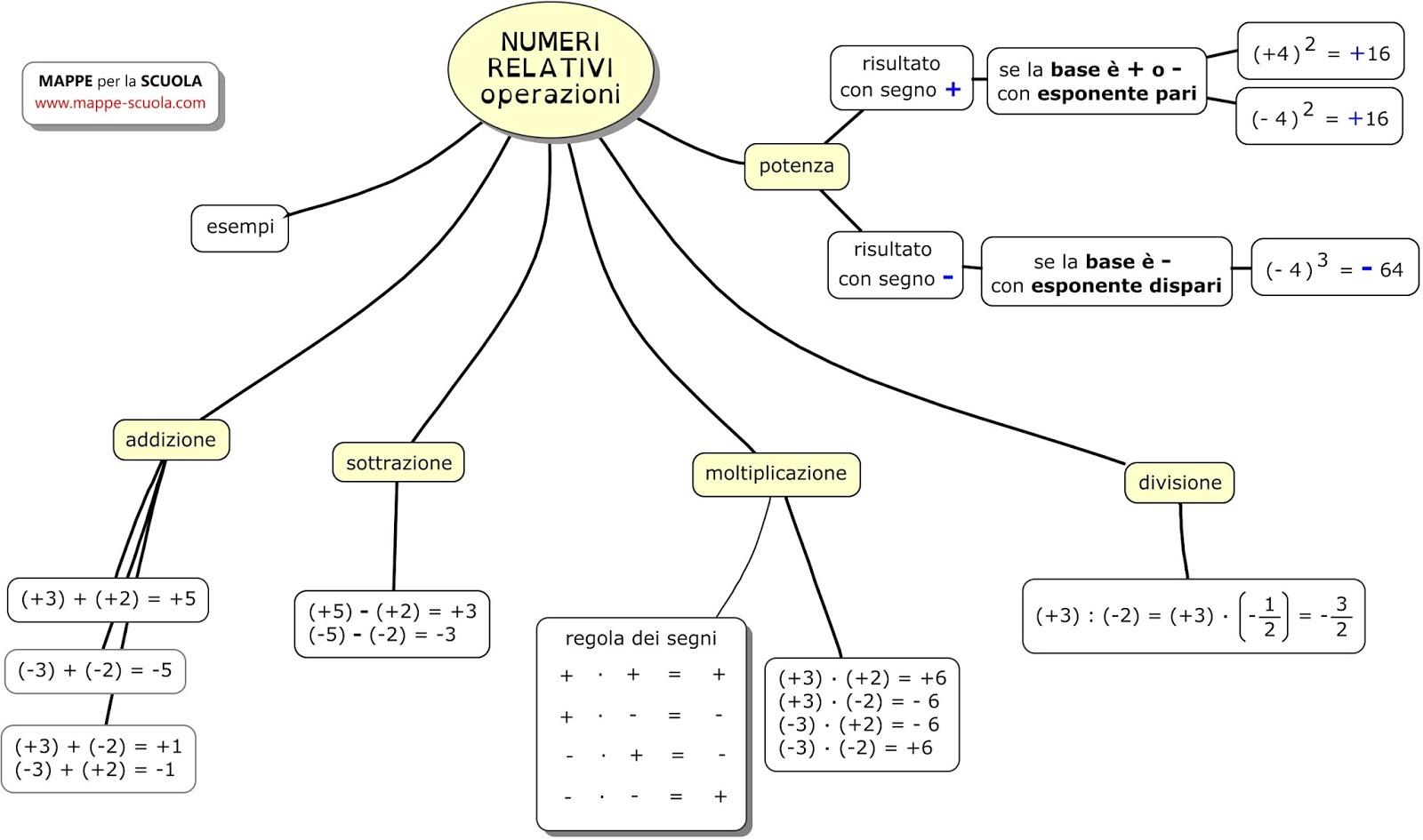 A didatica e as tendencias em educação matemática na formação do professor de matemática 2