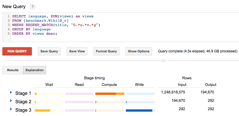 Google Cloud Platform Blog: BigQuery cost controls now let