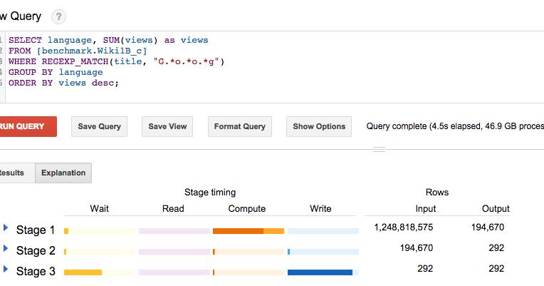 Google Cloud Platform Blog: BigQuery cost controls now let