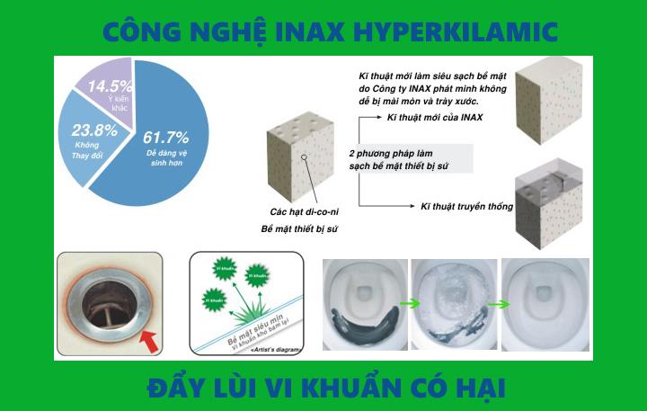 Các tính năng tốt nhất của bồn cầu Inax