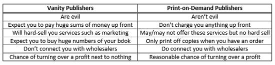 Vanity Publishing Vs Print On Demand