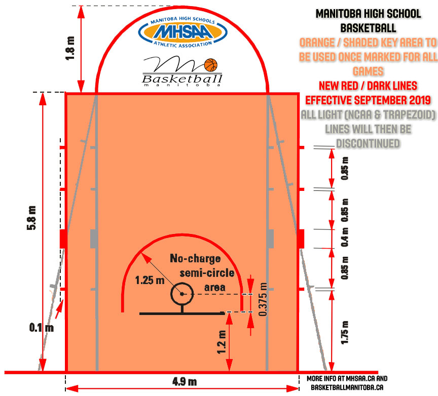 Reminder manitoba phasing in new fiba court markings by What are the measurements for a basketball court