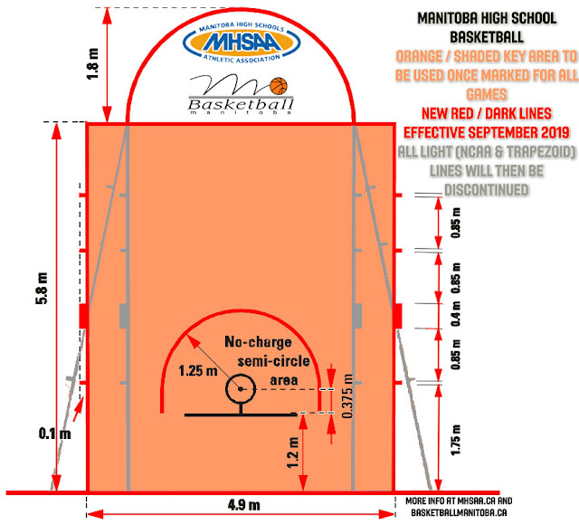 Fiba court markings basketball equipment specifications addthis sharing buttons fandeluxe Image collections