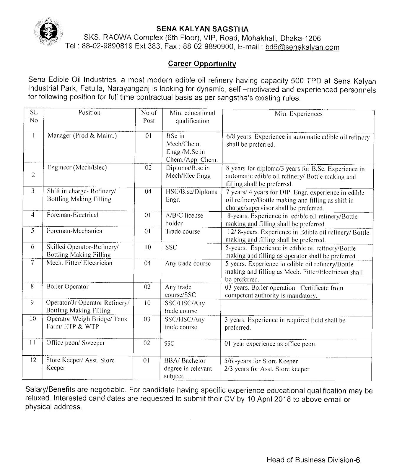 Sena Kalyan Sangstha (SKS) Job Circular 2018