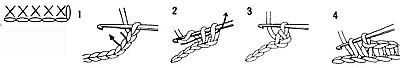 Học những cách móc len cơ bản cho người mới bắt đầu 3