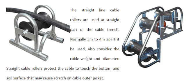 The Procedure to Identification of Cable Cores