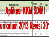 Aplikasi KKM SD/MI Kurikulum 2013 Revisi 2017