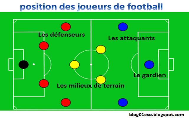 Euro 2016 - słownictwo 3 - Francuski przy kawie