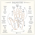 Membaca Nasib Dengan Garis Tangan [Palmistry]