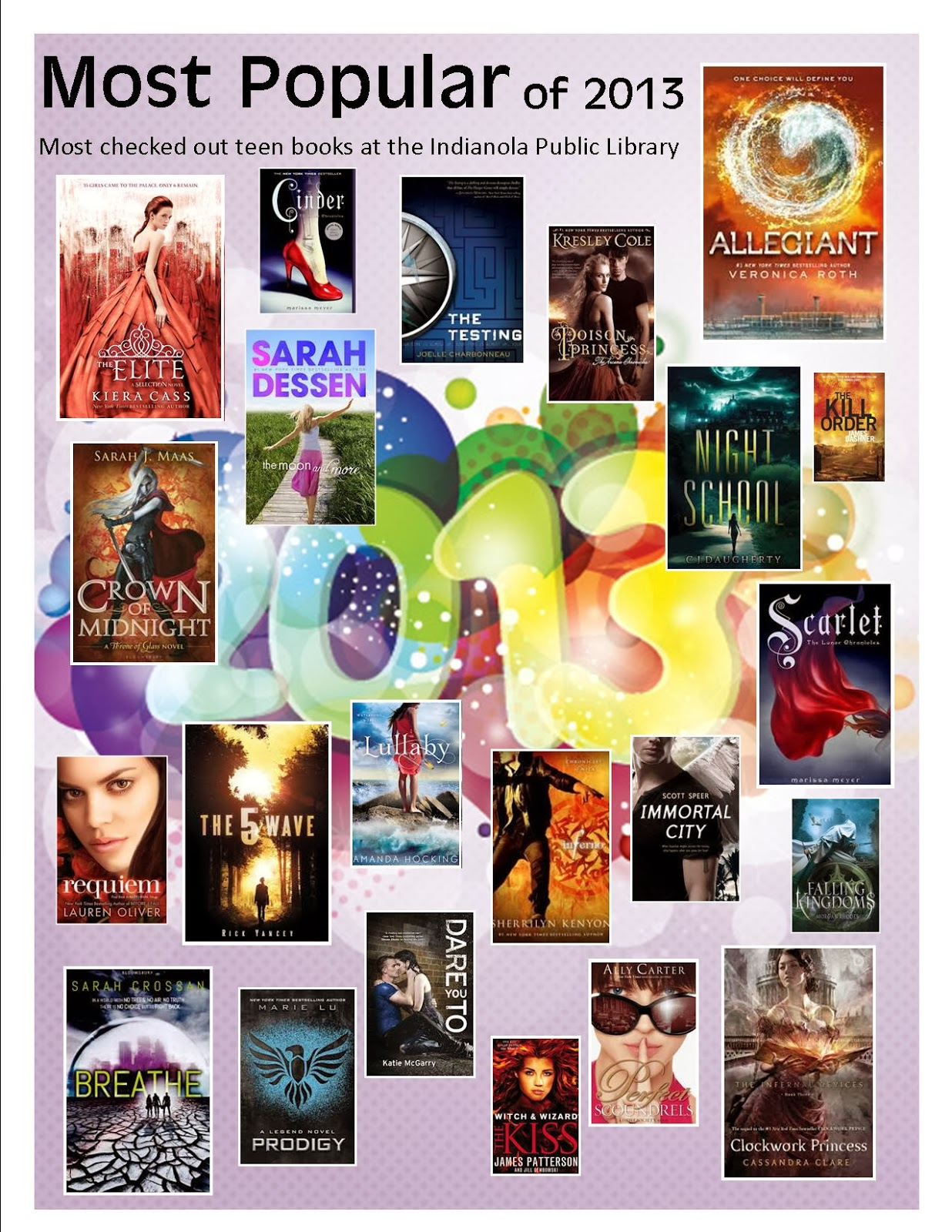 Teen Book Blog Recent 117