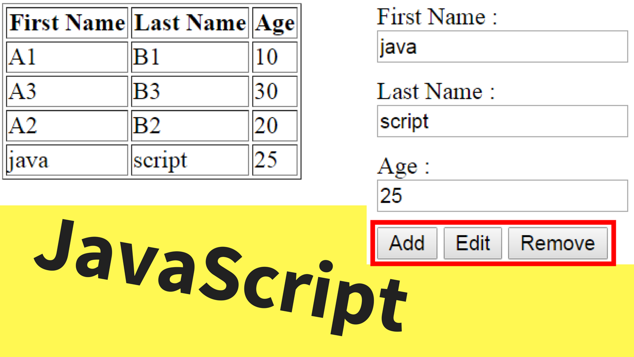 Javascript add edit remove table row c java php for Table javascript