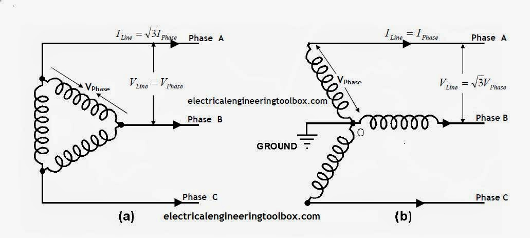 Electrical Power in 3-Phase and 1-Phase Systems ~ Learning ...