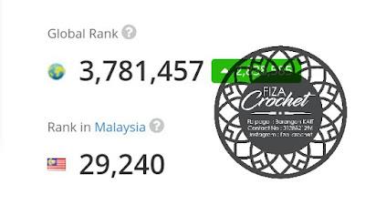 Alexa rank blog 12 Ogos 2018