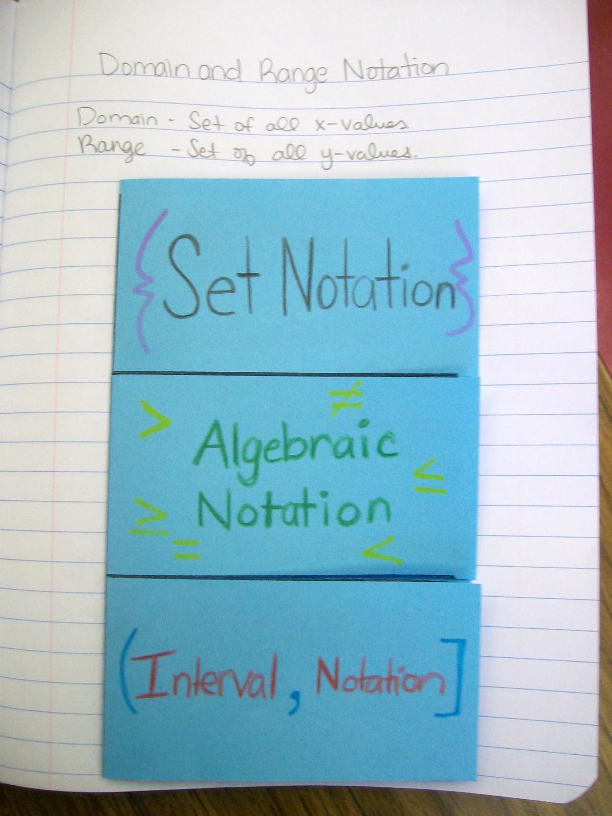 Math Love Algebra 2 Describing Graphs Unit
