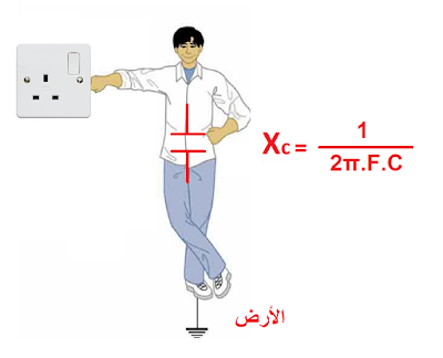 أيهما أخطر على الإنسان كهرباء AC أم كهرباء DC ?