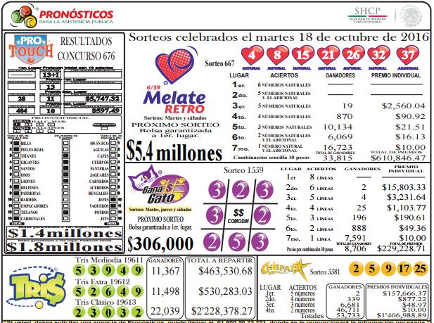 MASCARILLA DE RESULTADOS (Tris Chispazo 5581 Melate Retro 667 Gana Gana 1559 Protouch 676