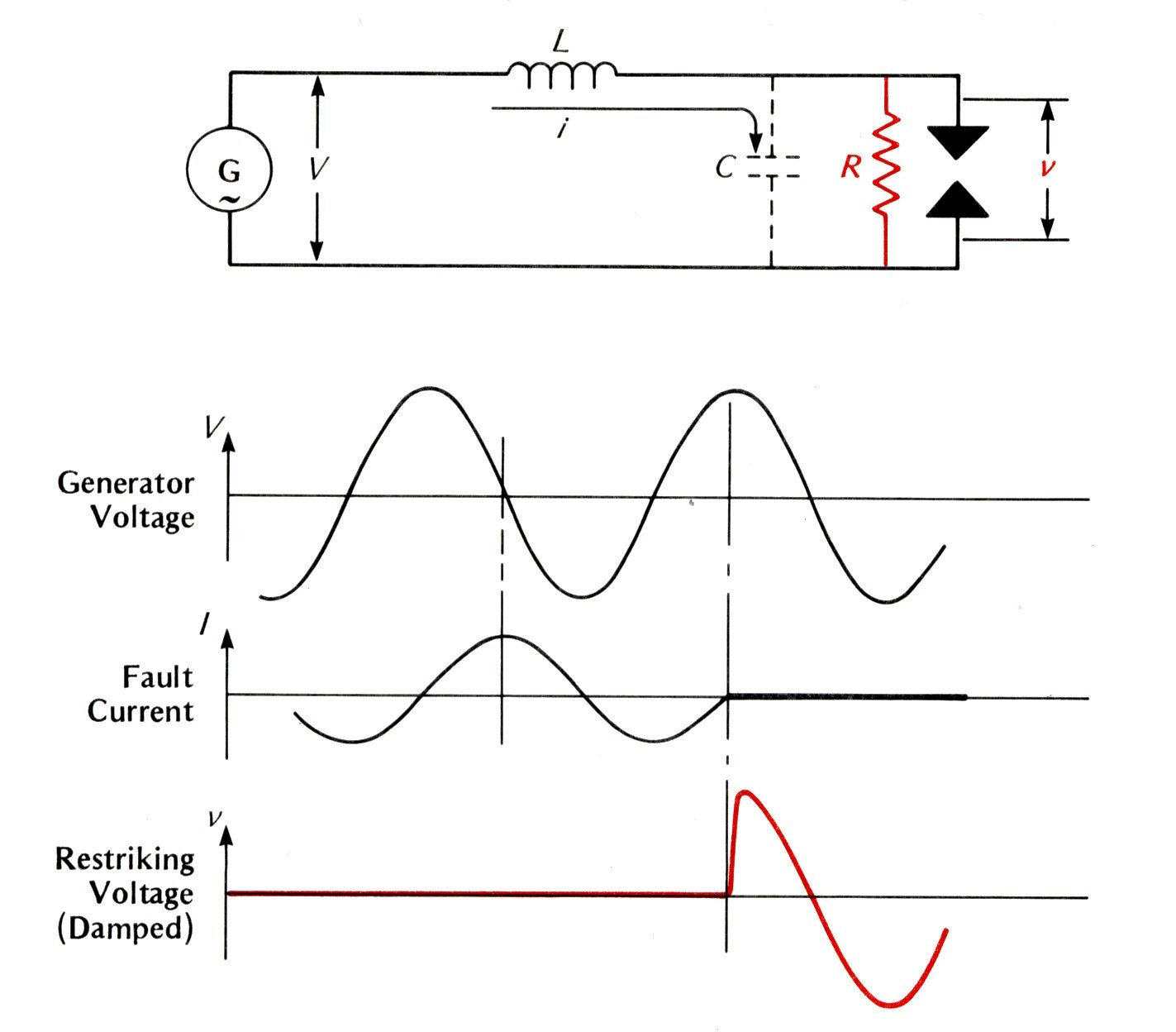 Chapter 1 The Breaking Of A C Circuits