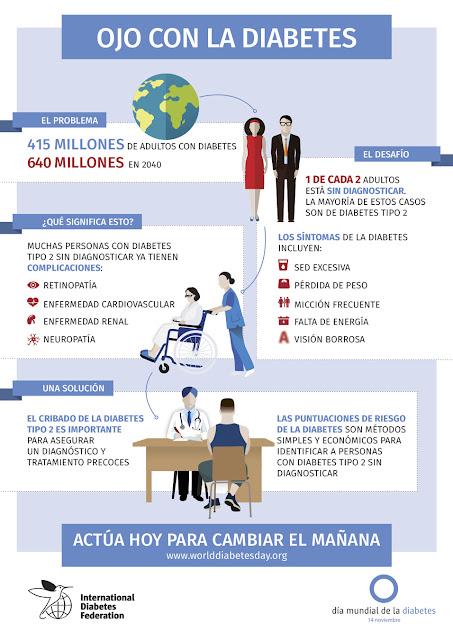 Día Mundial de la Diabetes 2016 - Ojo con la Diabetes